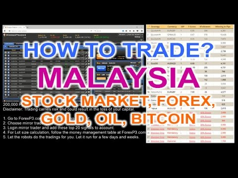 Malaysia stock market & Forex trading - How to trade stock, currency, gold, oil and bitcoin?