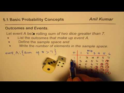 Find Outcomes Sample Space of an Event