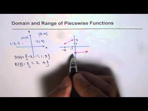 Domain and Range of Piecewise Function