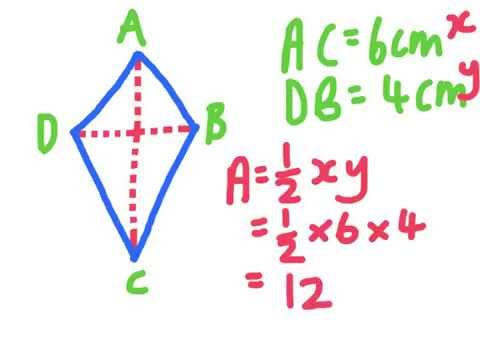 Area of a Rhombus and a Kite