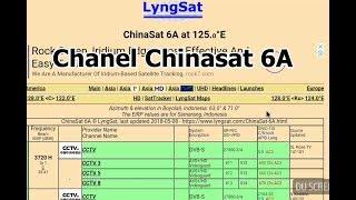 chinasat 6a Videos - 9tube tv