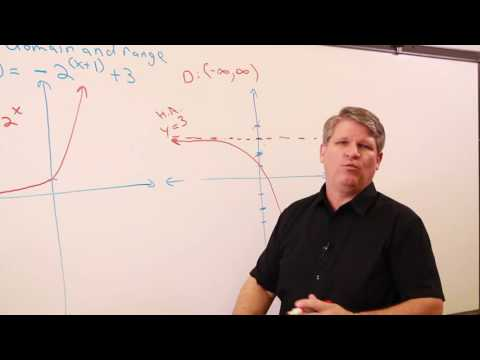 Finding the domain and range of an exponential function
