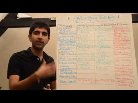 Y1/IB 35) Economic Systems - Market, Command and Mixed Economies