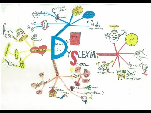 Are You A Dyslexic Adult? Signs You Are Dyslexic. My Story.