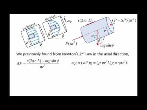 Fluid Mechanics: Topic 8.4 - Velocity profile of fully-developed laminar flow in pipes