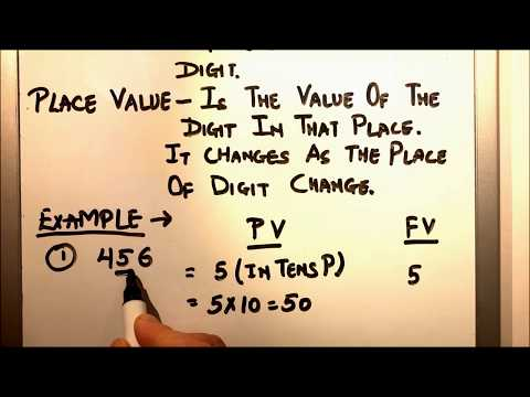 WHAT IS PLACE VALUE AND FACE VALUE OF A DIGIT