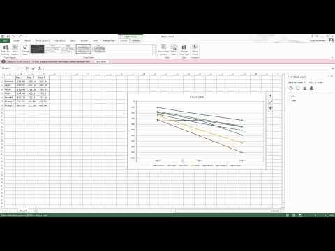 Excel basics - creating line graphs for Transpiration