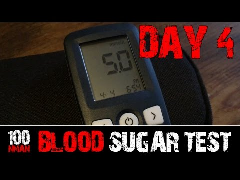 Day 4: Blood Glucose (Sugar) Test | Blood Glucose Monitoring