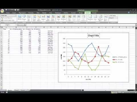 Plotting line graphs in MS Excel