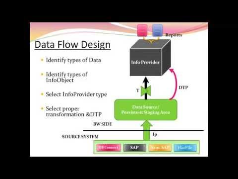 SAP BW :Data Flow Design