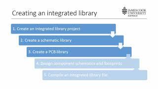10 Integrated Libraries - PakVim net HD Vdieos Portal