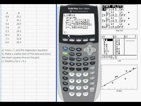 Scatterplots & linear regression (trend line) on ti-84 (student notes).