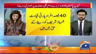 Gallup Pakistan ka Taza survey Aham mulki mamulat par Awam ki Rahay