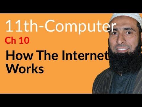 ICS Computer part 1, Ch 10, How The Internet Works -ICS/FSC Part 1- 11th Class