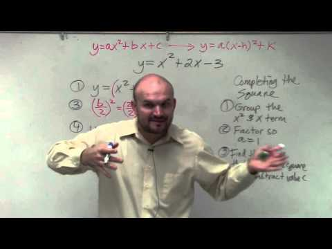 Completing the square to identify the max,min, vertex and axis of symmetry