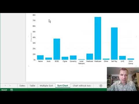Excel Video 485 Sorting Power View Visualizations