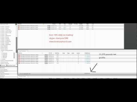 binary option strategy: Earn 31070 GBP on AUD/USD for VIP client