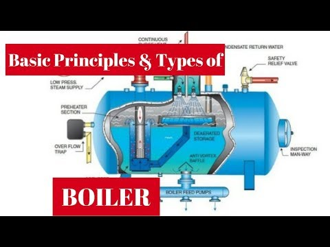 Boilers Basic Principles & Types   Piping Official