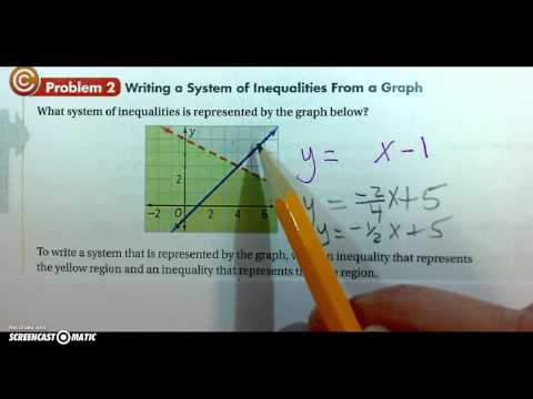 6-6 Systems of Linear Inequalities