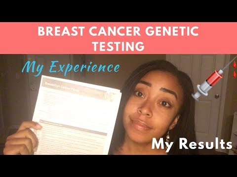 Genetic Testing For Breast Cancer (BRCA) - My Experience & Results