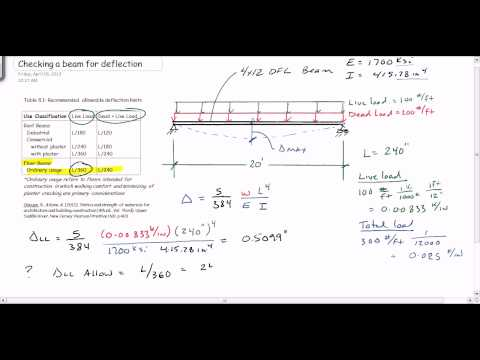 Check beam for deflection