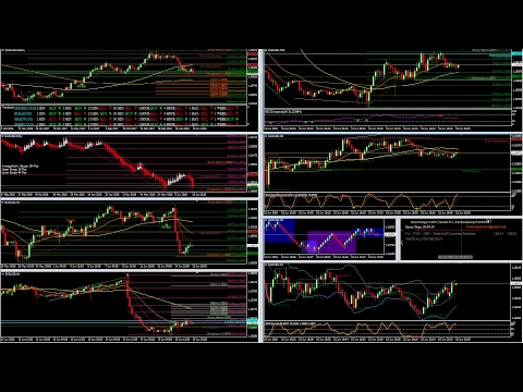 Forex Trading Live Price Action Technical Analysis on EURUSD [Live trading 24/5 + AI Alerts]