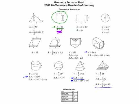 7.2d notes Given A or V Find the Missing Measure