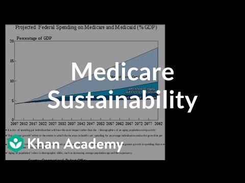 Medicare sustainability | American civics | US History | Khan Academy