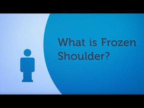 What is Frozen Shoulder? (When Shoulder Thickens & Tightens)