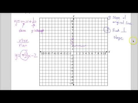 Question 3  - Geometry -  TNReady Practice Test