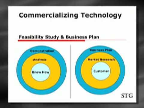 Feasibility Study - Definition