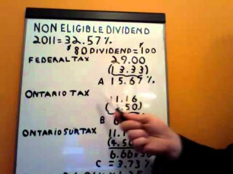 Top Marginal Tax Rate Non-Eligible Dividends