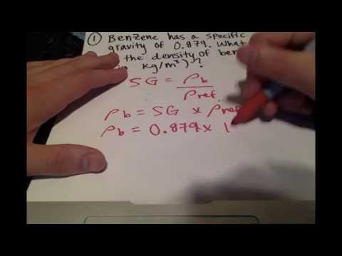 Specific Gravity and Density
