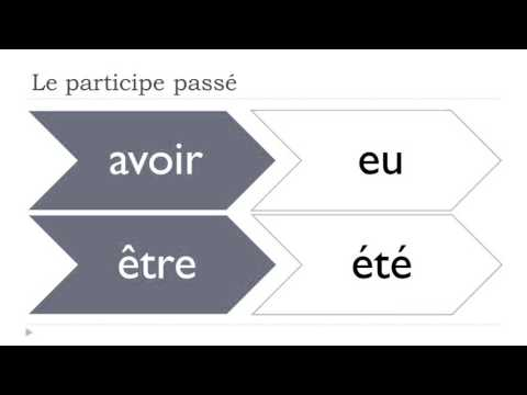 Learn French Today # The past participles