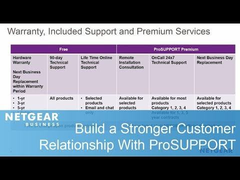 Build a Stronger VAR Customer Relationship with NETGEAR ProSupport | Business