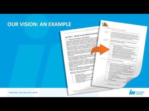 Writing Effective Training Manuals
