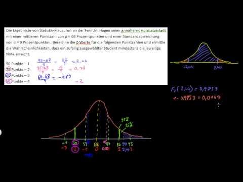 Normalverteilung - Z-Werte und Wahrscheinlichkeitstabellen