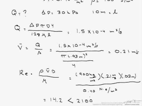 Volumetric Flow Rate for Laminar Pipe Flow