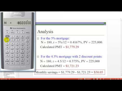 Mortgage Points and Effective Rate