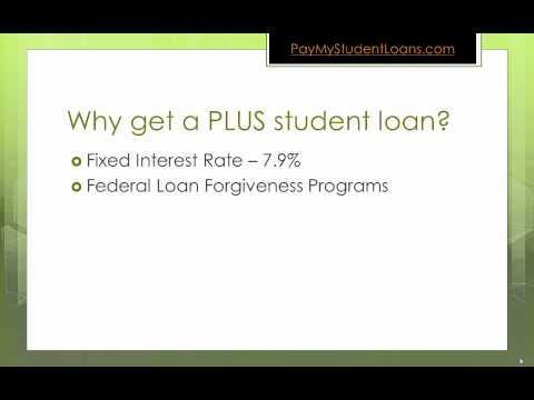 Plus Student Loan Basics