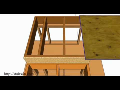 Watch This Video Before Cutting Plywood for Stairway Treads and Landings