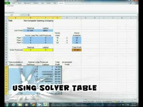 How to Use Microsoft Excel's Solver Table Add-In