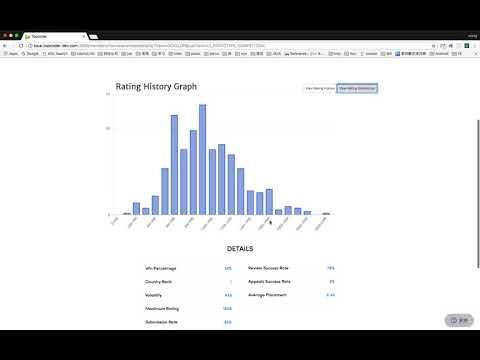 TC-Member Statistics Page-demo