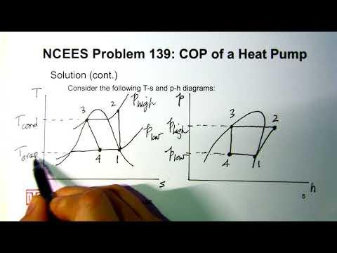 NCEES Mech: TFS Practice Exam Problem 139 - COP of a Heat Pump