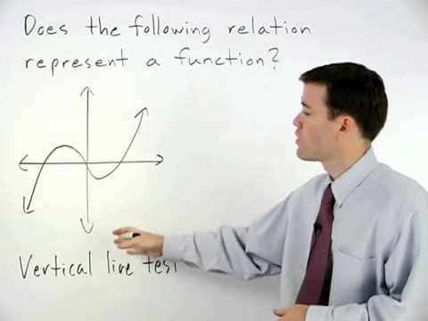 Vertical Line Test | MathHelp.com