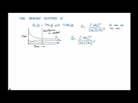 15.6 The Reaction Quotient Q
