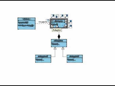 Java Design Pattern 6: Adapter