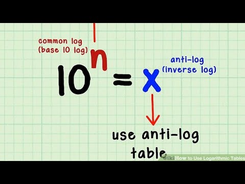 Calculate Antilog Value.| by IDM |