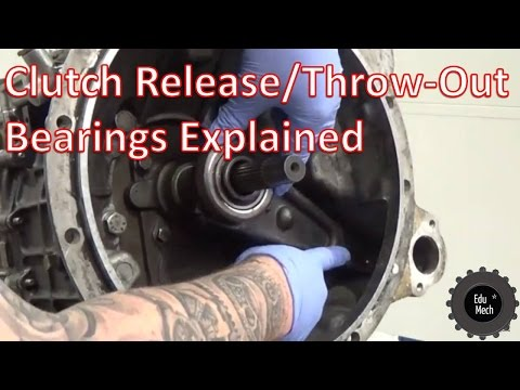 Clutch Release bearing / Throw out Bearing Explained - How it works?