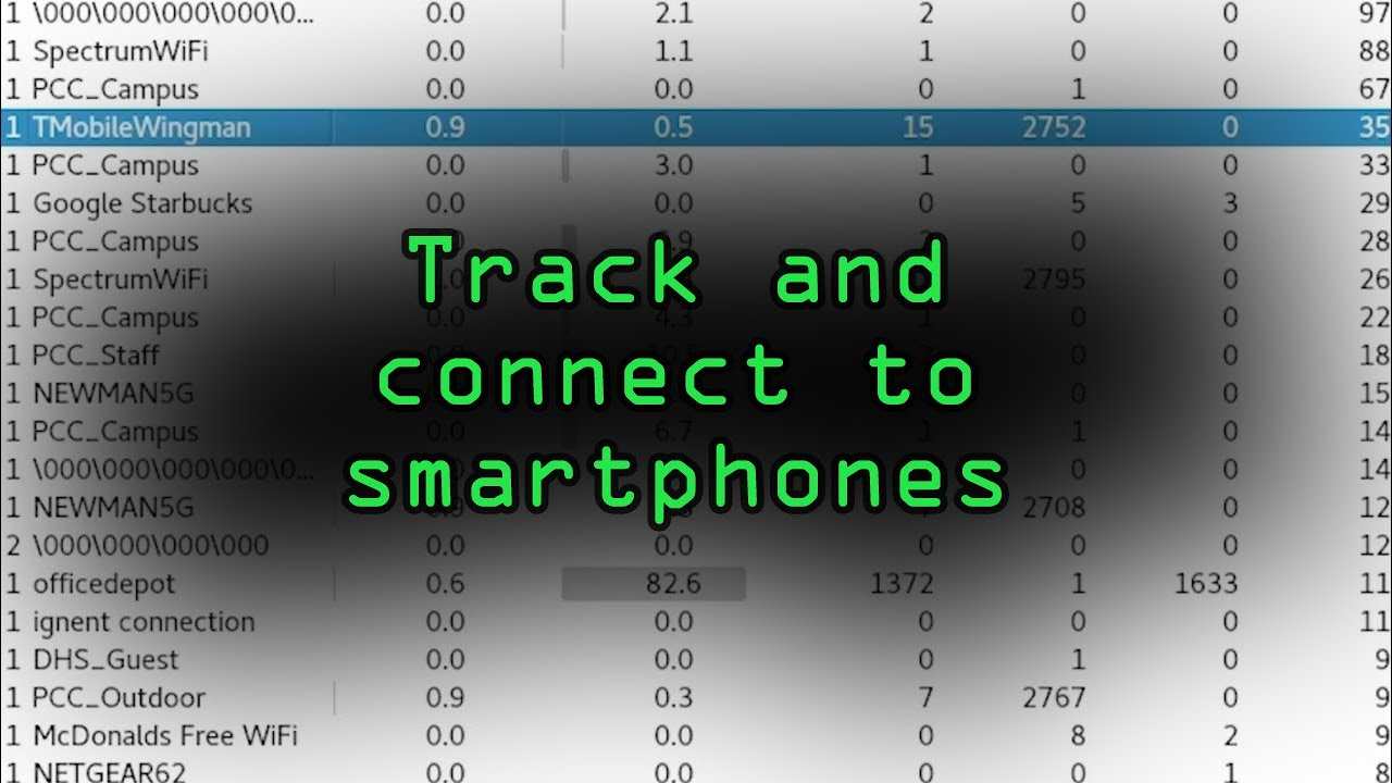 Track & Connect to Smartphones with a Beacon Swarm [Tutorial]